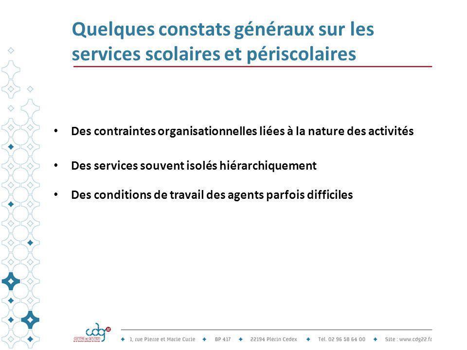 Quelques constats généraux sur les services scolaires et périscolaires Des contraintes organisationnelles liées à la nature des activités Des services