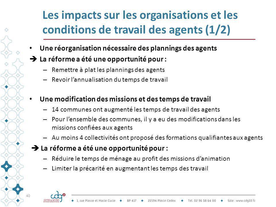 Les impacts sur les organisations et les conditions de travail des agents (1/2) Une réorganisation nécessaire des plannings des agents  La réforme a