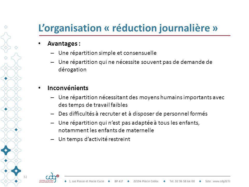 L'organisation « réduction journalière » Avantages : – Une répartition simple et consensuelle – Une répartition qui ne nécessite souvent pas de demand