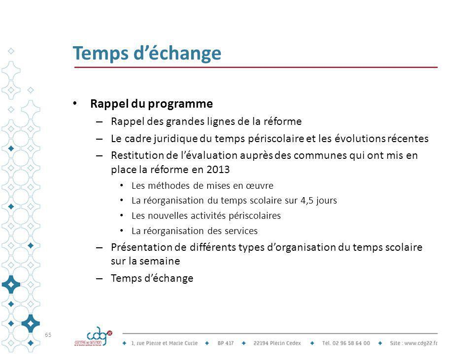 Temps d'échange Rappel du programme – Rappel des grandes lignes de la réforme – Le cadre juridique du temps périscolaire et les évolutions récentes –