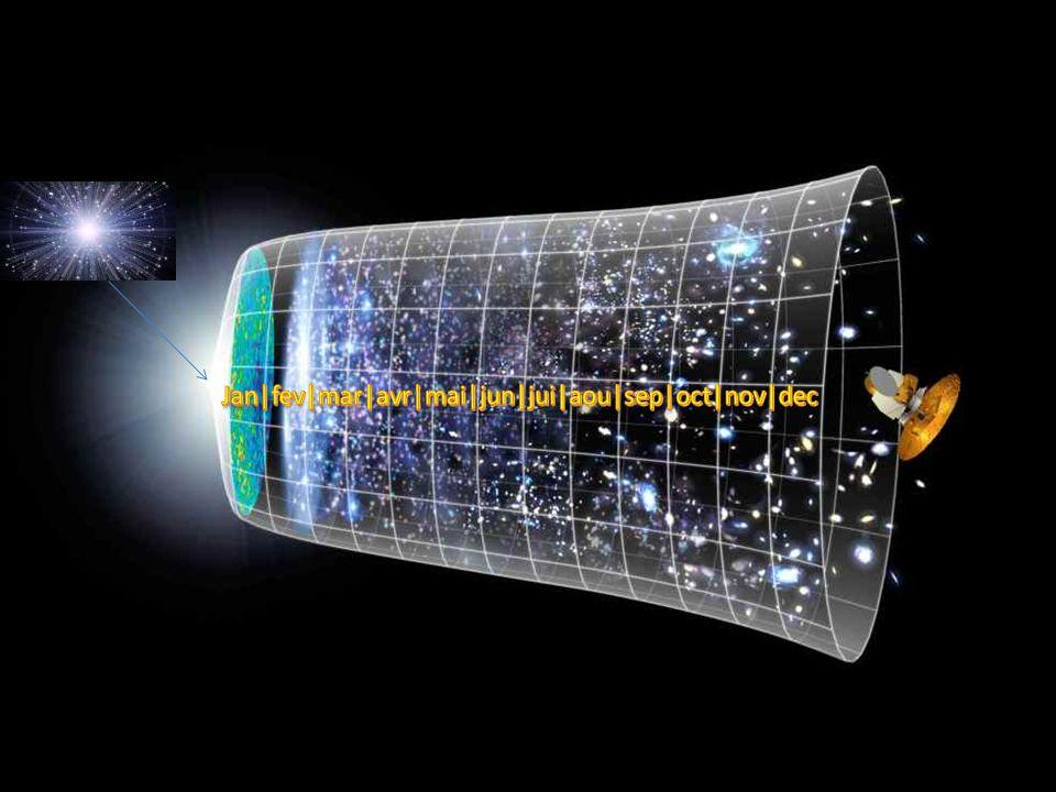1er janvier à 0 h donc : Sacré Big bang! Astronomique énergie jaillie du Néant. Oui, on sait, ça semble impossible et pourtant c'est comme ça!