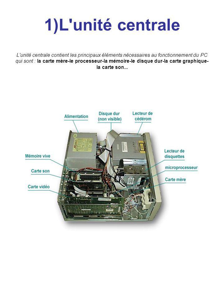 1)L'unité centrale L'unité centrale contient les principaux éléments nécessaires au fonctionnement du PC qui sont : la carte mère-le processeur-la mém