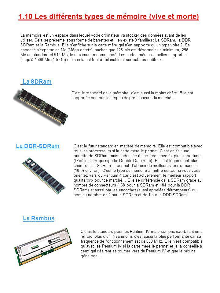 1.10 Les différents types de mémoire (vive et morte) La mémoire est un espace dans lequel votre ordinateur va stocker des données avant de les utilise