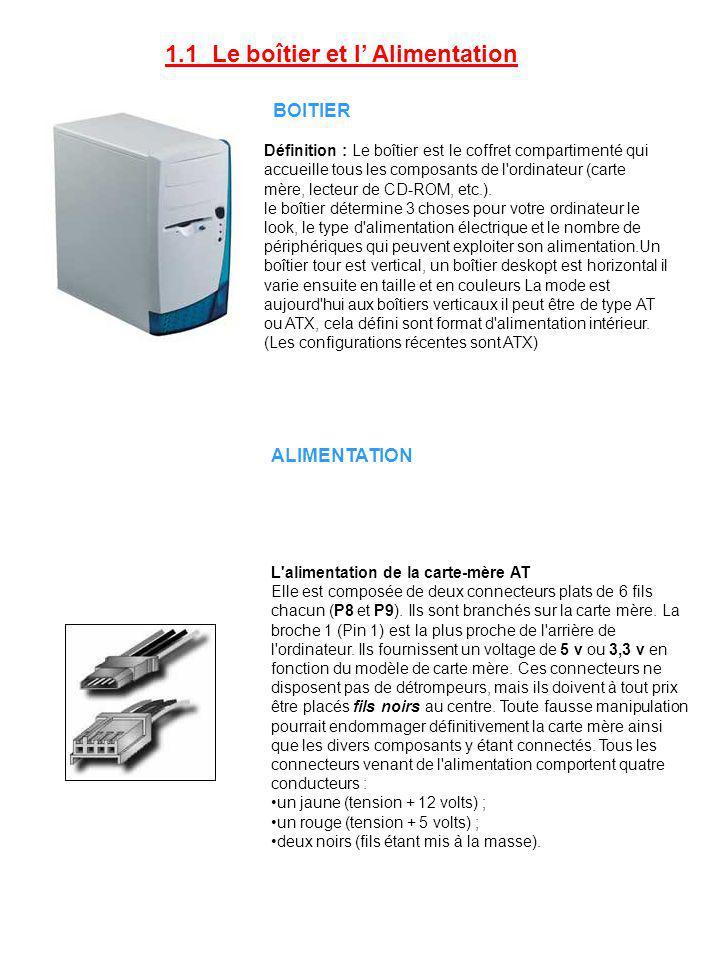 BOITIER Définition : Le boîtier est le coffret compartimenté qui accueille tous les composants de l'ordinateur (carte mère, lecteur de CD-ROM, etc.).
