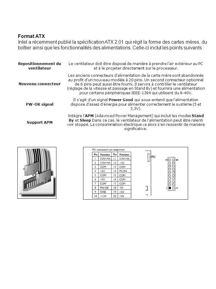 CARTE MERE Définition : La carte mère est le circuit imprimé principal qui se trouve au centre de votre ordinateur.
