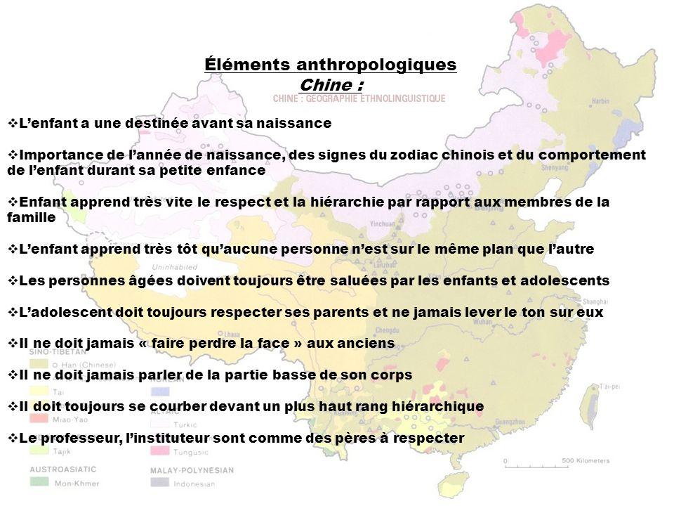Éléments anthropologiques Chine :  L'enfant a une destinée avant sa naissance  Importance de l'année de naissance, des signes du zodiac chinois et d