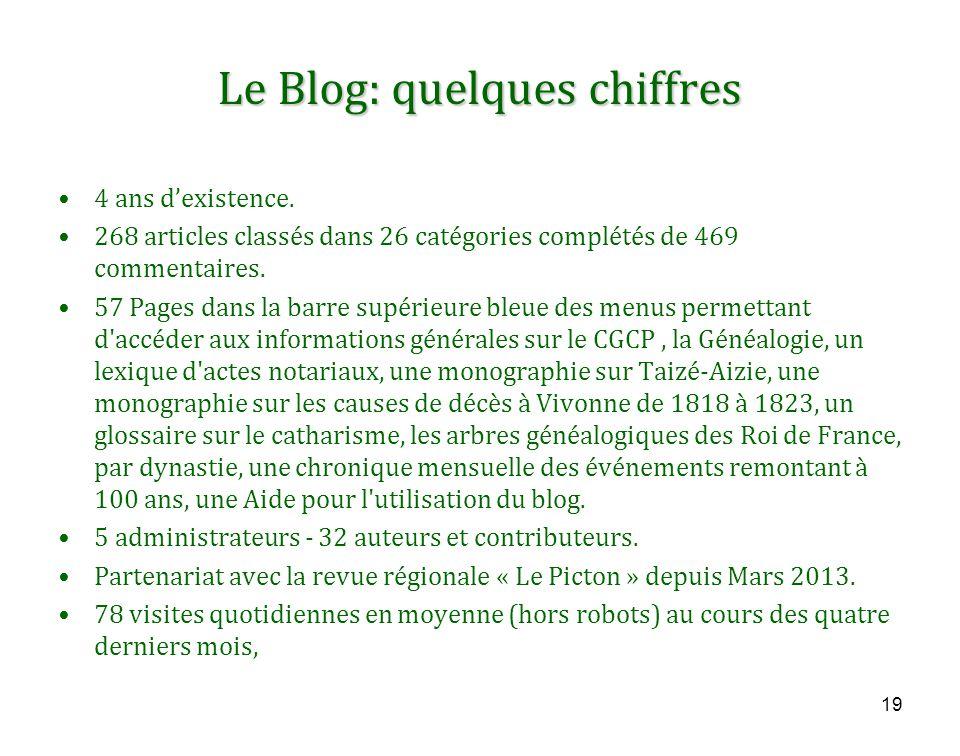 19 Le Blog:quelques chiffres Le Blog: quelques chiffres 4 ans d'existence. 268 articles classés dans 26 catégories complétés de 469 commentaires. 57 P