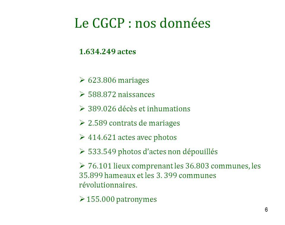6 Le CGCP : nos données 1.634.249 actes  623.806 mariages  588.872 naissances  389.026 décès et inhumations  2.589 contrats de mariages  414.621 actes avec photos  533.549 photos d'actes non dépouillés  76.101 lieux comprenant les 36.803 communes, les 35.899 hameaux et les 3.