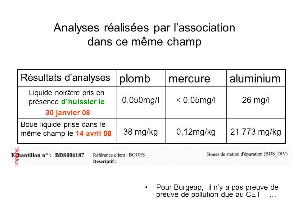 Analyses réalisées par l'association dans ce même champ Résultats d'analyses plombmercurealuminium Liquide noirâtre pris en présence d'huissier le 30