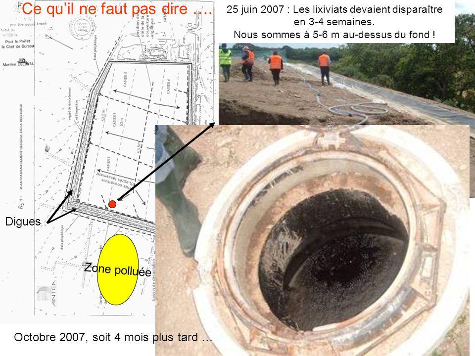 Zone polluée 25 juin 2007 : Les lixiviats devaient disparaître en 3-4 semaines. Nous sommes à 5-6 m au-dessus du fond ! Octobre 2007, soit 4 mois plus