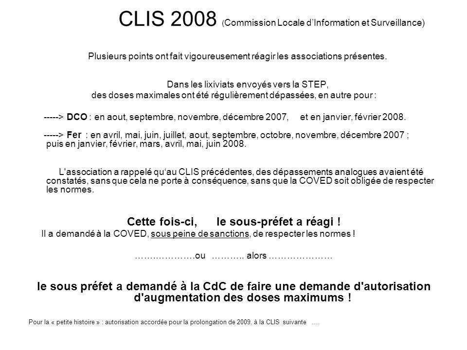 CLIS 2008 ( Commission Locale d'Information et Surveillance) Plusieurs points ont fait vigoureusement réagir les associations présentes. Dans les lixi