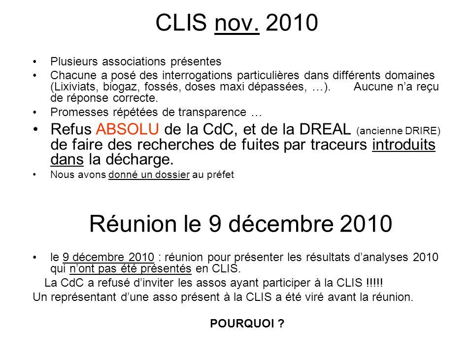 CLIS nov. 2010 Plusieurs associations présentes Chacune a posé des interrogations particulières dans différents domaines (Lixiviats, biogaz, fossés, d