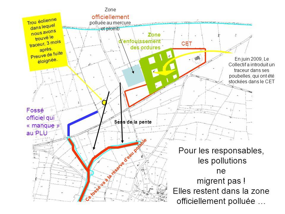 CET Zone d'enfouissement des ordures Zone officiellement polluée au mercure et plomb Pour les responsables, les pollutions ne migrent pas ! Elles rest