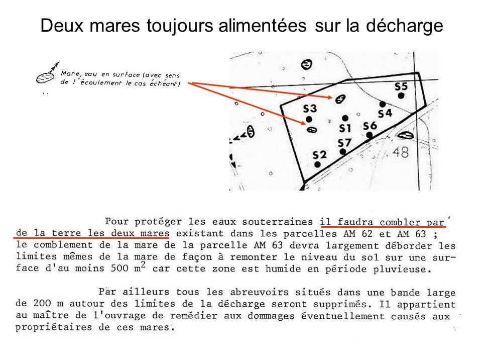 Première prolongation 1999 jusqu'en 2002 … Après 1999 Idem + édification de digues Hauteur maxi : 7 m Idem + pose de drain dans le fond de la décharge, sans géomembrane Abandon progressif du compostage Augmentation tonnage (20-25 000t/an) et du nombre de communes Tassement au pied de mouton (tractopelle) Envoi des lixiviats vers la STEP de St Michel, par pompage (6km) A partir de 1999 : changement radical d'exploitation : Avant 1999 Pose directe sur le sol Hauteur maxi : 3 m Les 2 mares remblayées par de la terre Compostage Ce qui n'est pas composté : environ 10-12 000 tonnes/an, Tassement naturel Réinjection des lixiviats sur les déchets.