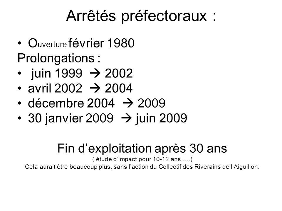 Arrêtés préfectoraux : O uverture février 1980 Prolongations : juin 1999  2002 avril 2002  2004 décembre 2004  2009 30 janvier 2009  juin 2009 Fin