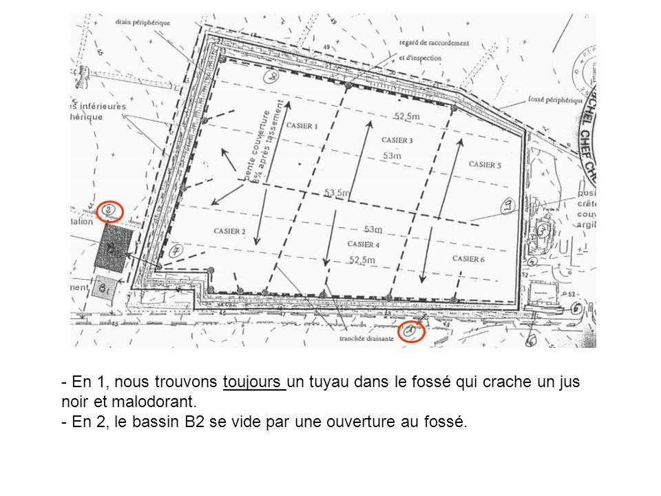 Rapport officiel Burgeap. Résultats des analyses 2010 présenté au petit comité.