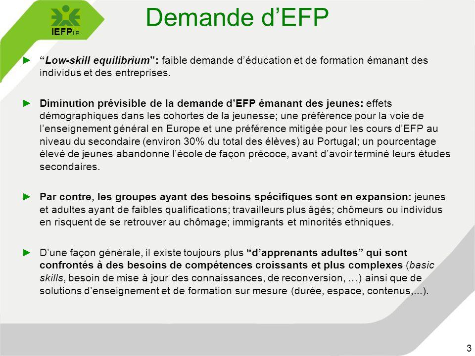 IEFP I.P.