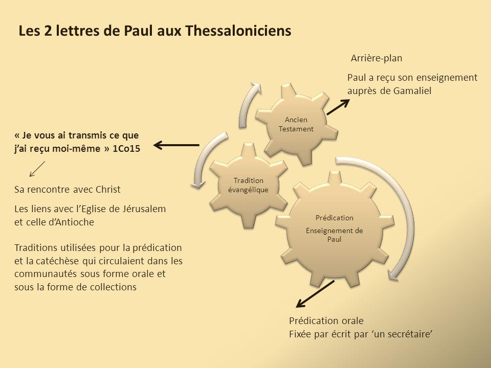 Les 2 lettres de Paul aux Thessaloniciens Prédication Enseignement de Paul Tradition évangélique Ancien Testament « Je vous ai transmis ce que j'ai re
