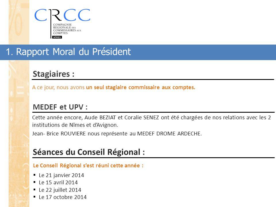 1. Rapport Moral du Président Stagiaires : A ce jour, nous avons un seul stagiaire commissaire aux comptes. MEDEF et UPV : Cette année encore, Aude BE