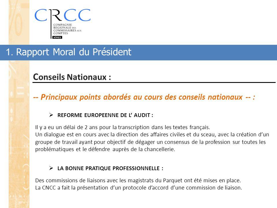 1. Rapport Moral du Président C onseils Nationaux : -- P rincipaux points abordés au cours des conseils nationaux -- :  REFORME EUROPEENNE DE L' AUDI