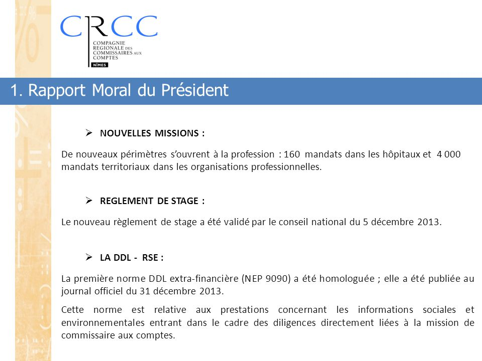 1. Rapport Moral du Président  NOUVELLES MISSIONS : De nouveaux périmètres s'ouvrent à la profession : 160 mandats dans les hôpitaux et 4 000 mandats