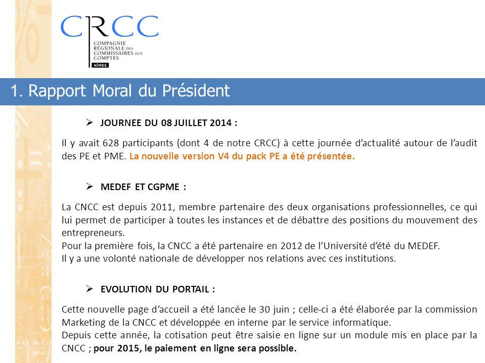 1. Rapport Moral du Président  JOURNEE DU 08 JUILLET 2014 : Il y avait 628 participants (dont 4 de notre CRCC) à cette journée d'actualité autour de