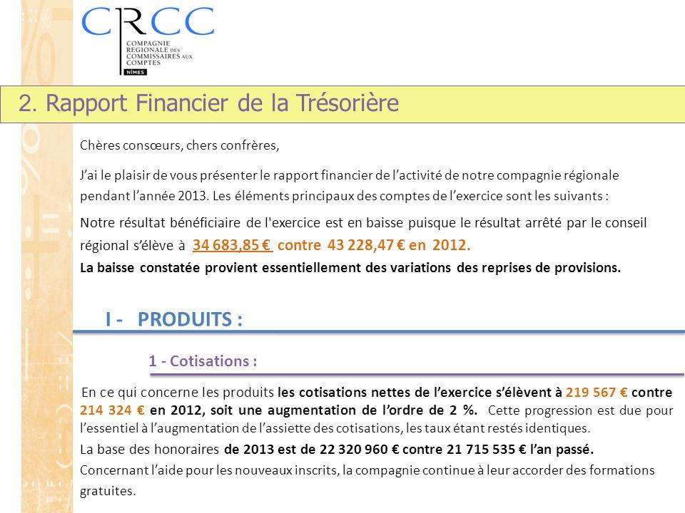 Chères consœurs, chers confrères, J'ai le plaisir de vous présenter le rapport financier de l'activité de notre compagnie régionale pendant l'année 2013.