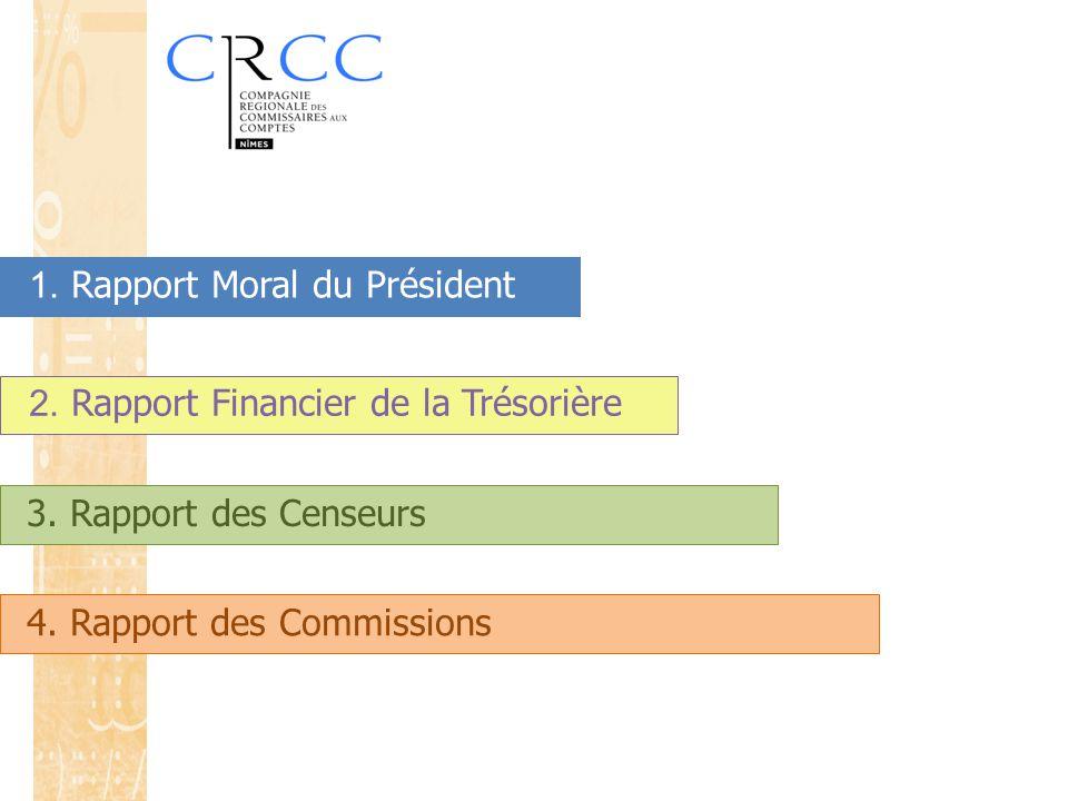 3. Rapport des Censeurs 2. Rapport Financier de la Trésorière 1. Rapport Moral du Président 4. Rapport des Commissions