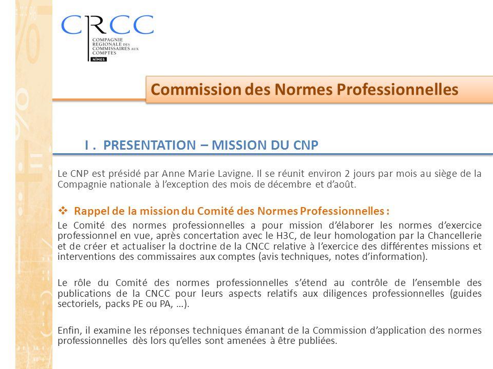 Commission des Normes Professionnelles I. PRESENTATION – MISSION DU CNP Le CNP est présidé par Anne Marie Lavigne. Il se réunit environ 2 jours par mo