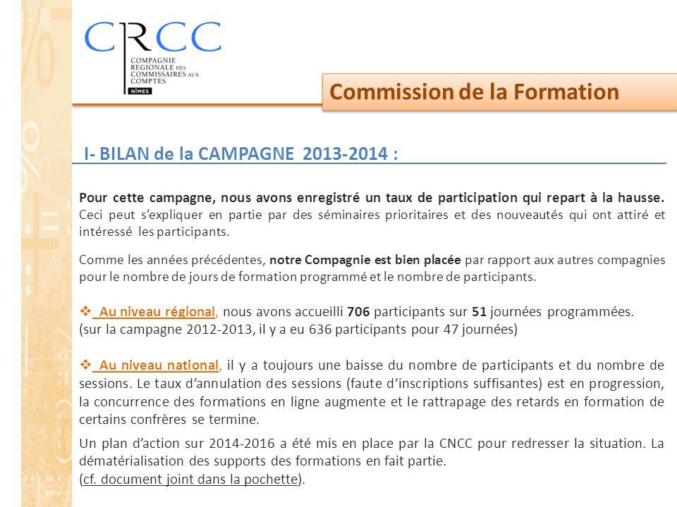 Commission de la Formation Pour cette campagne, nous avons enregistré un taux de participation qui repart à la hausse.
