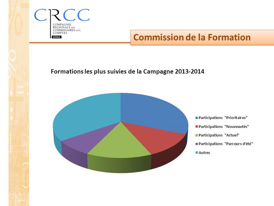 Commission de la Formation