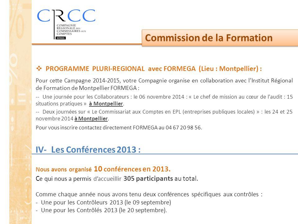 Commission de la Formation IV- L es Conférences 2013 : Nous avons organisé 10 conférences en 2013. C e qui nous a permis d'accueillir 305 participants