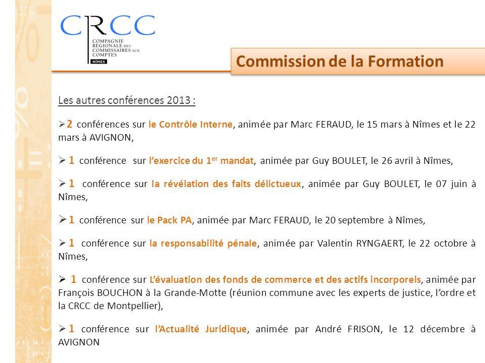 Commission de la Formation Les autres conférences 2013 :  2 conférences sur le Contrôle Interne, animée par Marc FERAUD, le 15 mars à Nîmes et le 22 mars à AVIGNON,  1 conférence sur l'exercice du 1 er mandat, animée par Guy BOULET, le 26 avril à Nîmes,  1 conférence sur la révélation des faits délictueux, animée par Guy BOULET, le 07 juin à Nîmes,  1 conférence sur le Pack PA, animée par Marc FERAUD, le 20 septembre à Nîmes,  1 conférence sur la responsabilité pénale, animée par Valentin RYNGAERT, le 22 octobre à Nîmes,  1 conférence sur L'évaluation des fonds de commerce et des actifs incorporels, animée par François BOUCHON à la Grande-Motte (réunion commune avec les experts de justice, l'ordre et la CRCC de Montpellier),  1 conférence sur l'Actualité Juridique, animée par André FRISON, le 12 décembre à AVIGNON