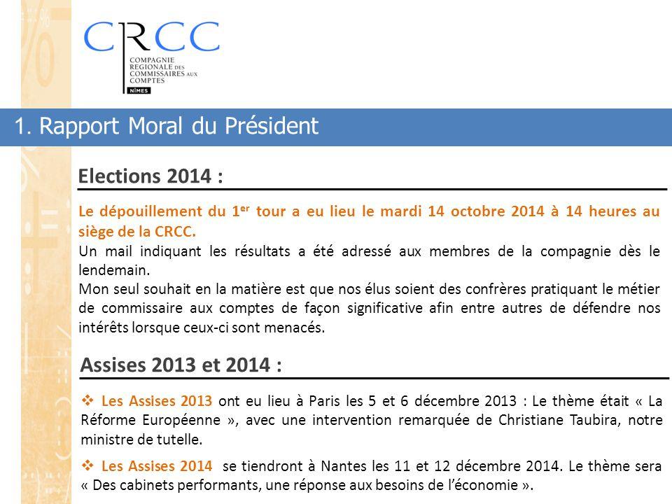 1. Rapport Moral du Président Elections 2014 : Le dépouillement du 1 er tour a eu lieu le mardi 14 octobre 2014 à 14 heures au siège de la CRCC. Un ma