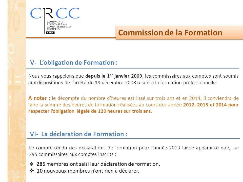 Commission de la Formation V- L'obligation de Formation : Nous vous rappelons que depuis le 1 er janvier 2009, les commissaires aux comptes sont soumi