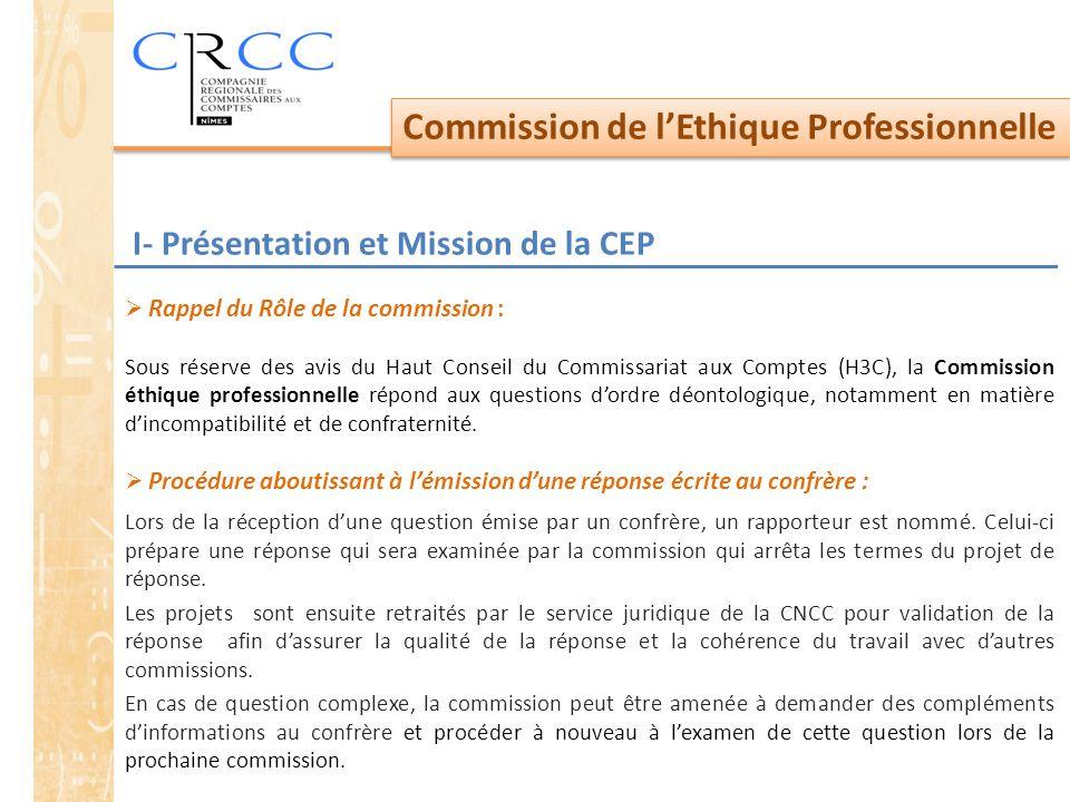 Commission de l'Ethique Professionnelle I- Présentation et Mission de la CEP  Rappel du Rôle de la commission : Sous réserve des avis du Haut Conseil du Commissariat aux Comptes (H3C), la Commission éthique professionnelle répond aux questions d'ordre déontologique, notamment en matière d'incompatibilité et de confraternité.