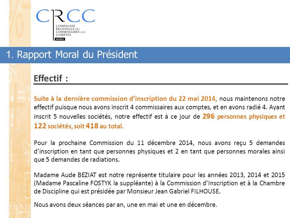 1. Rapport Moral du Président Effectif : Suite à la dernière commission d'inscription du 22 mai 2014, nous maintenons notre effectif puisque nous avon