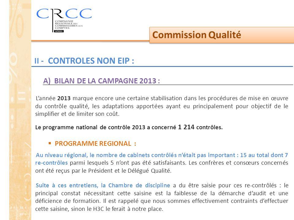 Commission Qualité A) BILAN DE LA CAMPAGNE 2013 : L'année 2013 marque encore une certaine stabilisation dans les procédures de mise en œuvre du contrôle qualité, les adaptations apportées ayant eu principalement pour objectif de le simplifier et de limiter son coût.