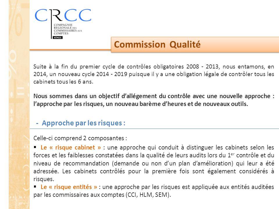 Commission Qualité - Approche par les risques : Celle-ci comprend 2 composantes :  Le « risque cabinet » : une approche qui conduit à distinguer les