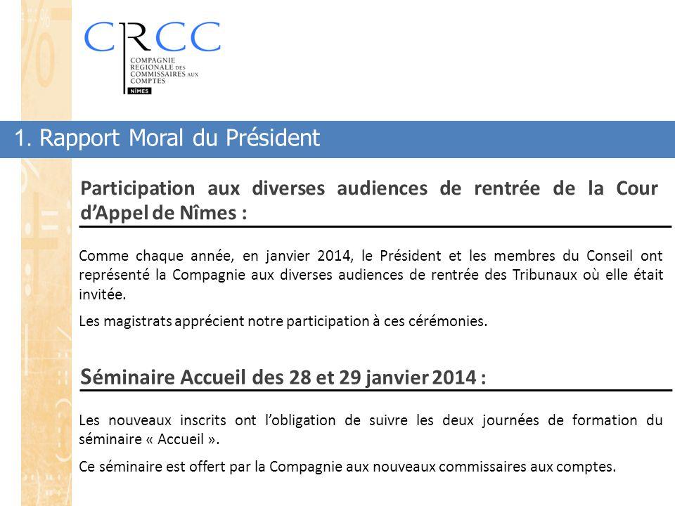 1. Rapport Moral du Président Participation aux diverses audiences de rentrée de la Cour d'Appel de Nîmes : Comme chaque année, en janvier 2014, le Pr