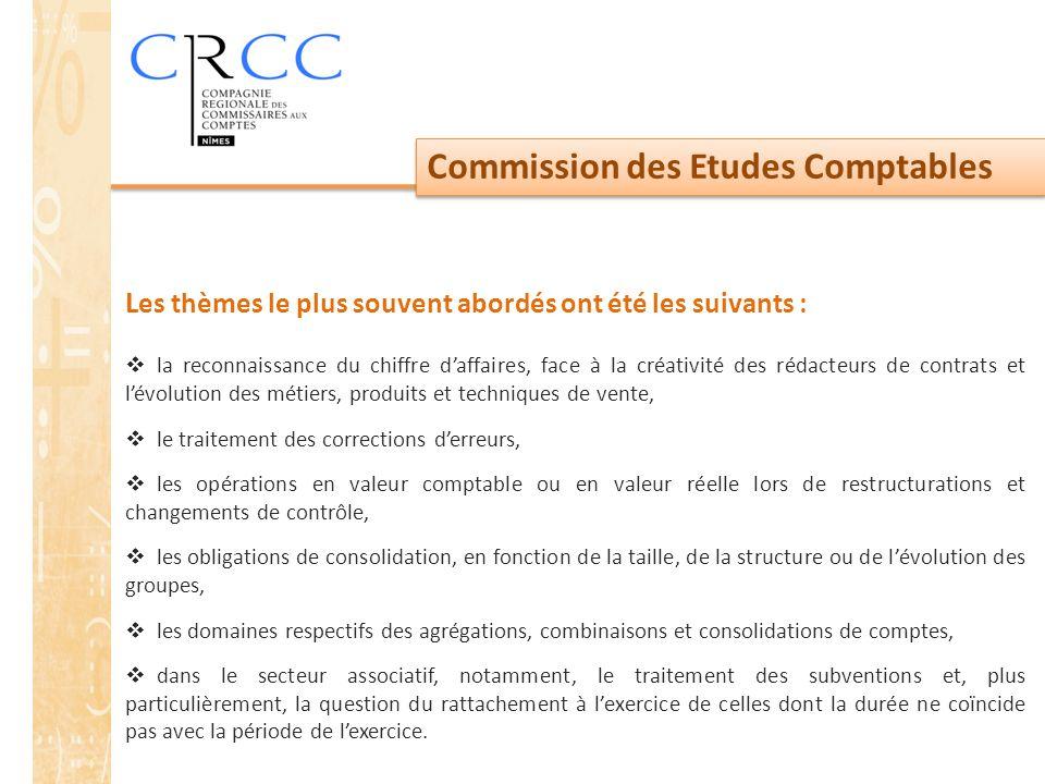 Commission des Etudes Comptables L es thèmes le plus souvent abordés ont été les suivants :  la reconnaissance du chiffre d'affaires, face à la créat
