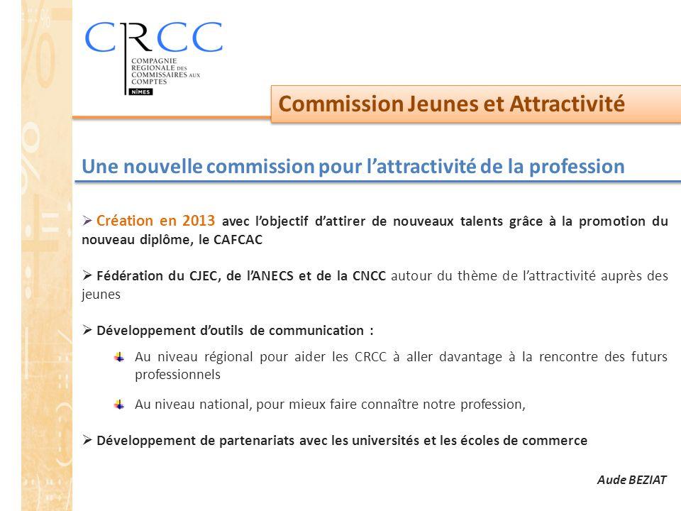 Commission Jeunes et Attractivité Une nouvelle commission pour l'attractivité de la profession  Création en 2013 avec l'objectif d'attirer de nouveau
