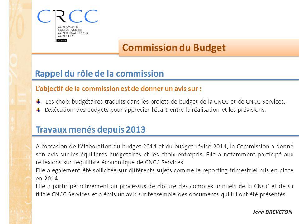 Commission du Budget Rappel du rôle de la commission L'objectif de la commission est de donner un avis sur : Les choix budgétaires traduits dans les p