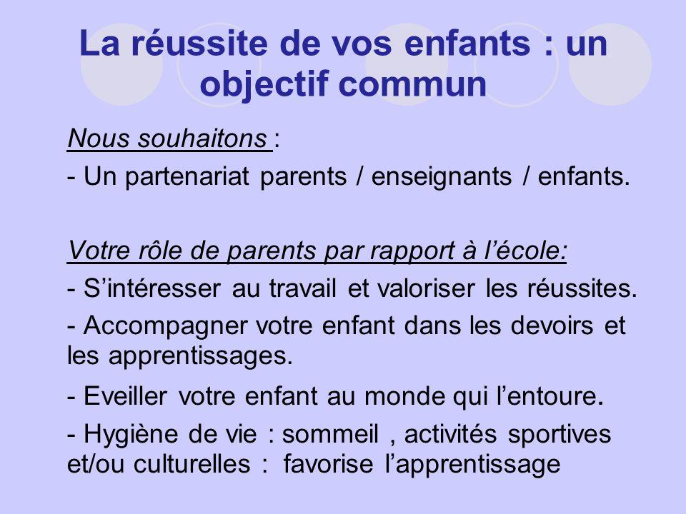 La réussite de vos enfants : un objectif commun Nous souhaitons : - Un partenariat parents / enseignants / enfants. Votre rôle de parents par rapport