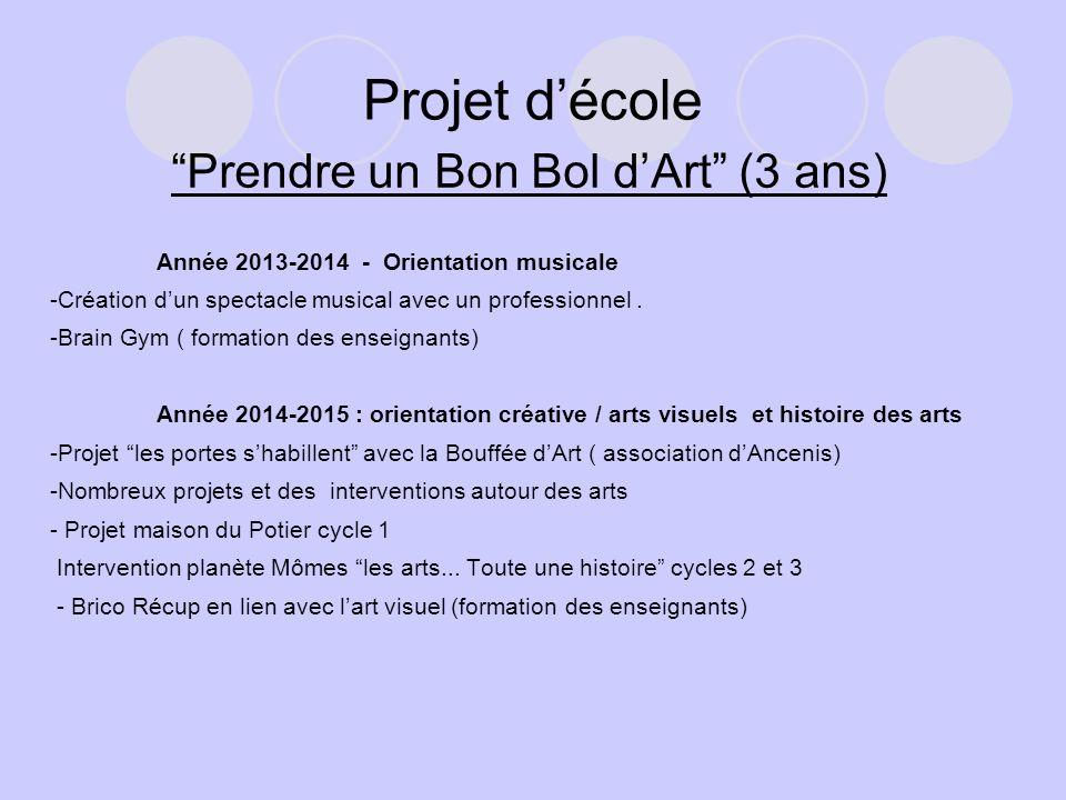Année 2013-2014 Année 2014-2015Année 2015-2016 (à définir, en cours d'élaboration) Musique/ Chant /danse / Braingym Peinture Sculpture Dessin Photos Arts visuels Histoire des arts cinéma théâtre audio-visuel création d'une pièce de théâtre PRENDRE UN BON BOL D'ART