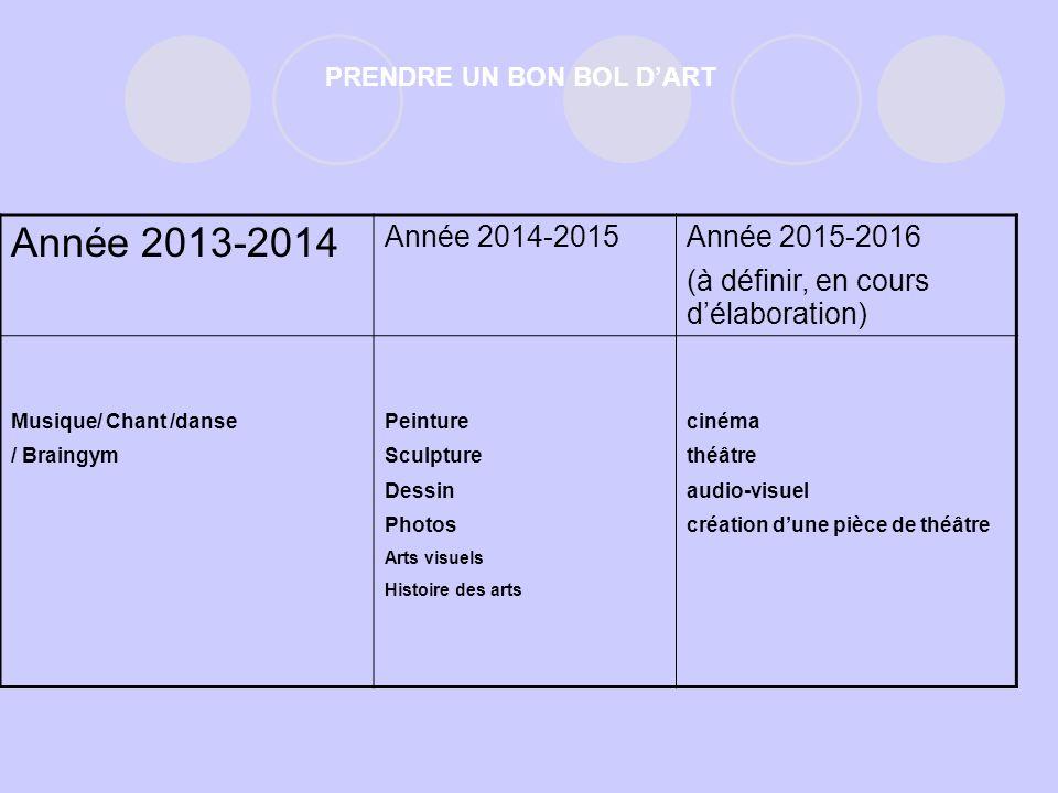 Année 2013-2014 Année 2014-2015Année 2015-2016 (à définir, en cours d'élaboration) Musique/ Chant /danse / Braingym Peinture Sculpture Dessin Photos A