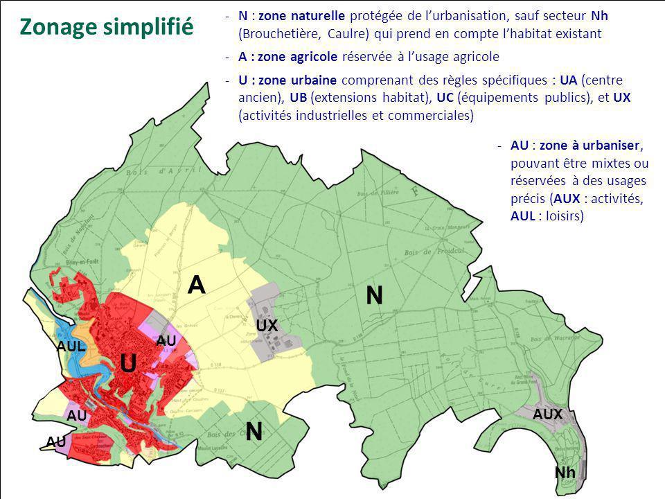 Ville de Briey Révision du Plan Local d'Urbanisme N A U Nh UX N AUX Zonage simplifié -N : zone naturelle protégée de l'urbanisation, sauf secteur Nh (