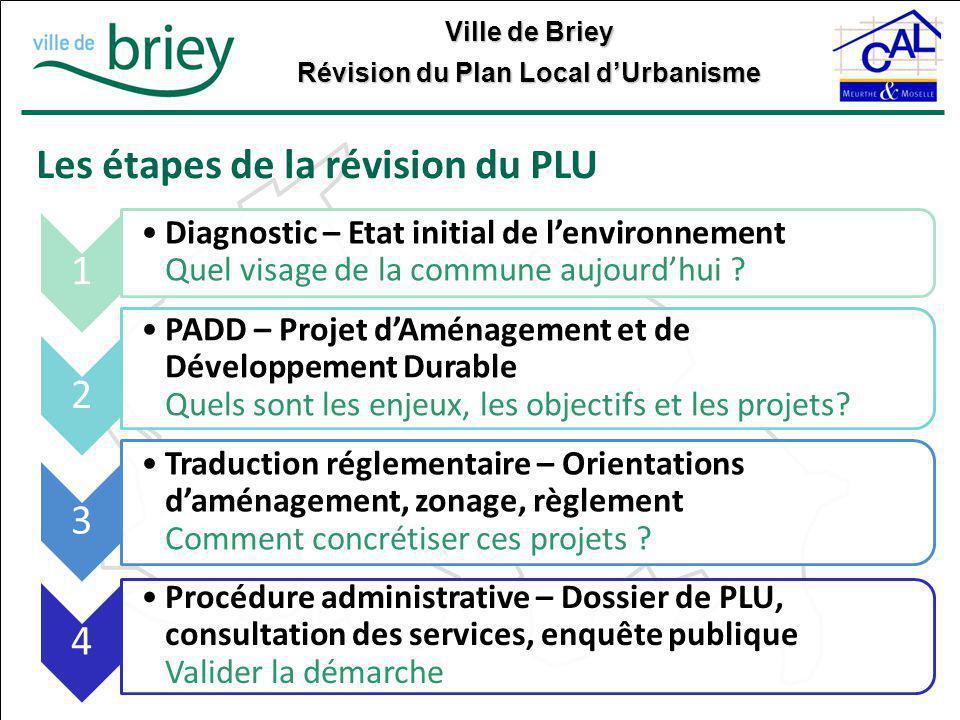 Ville de Briey Révision du Plan Local d'Urbanisme Les étapes de la révision du PLU 1 Diagnostic – Etat initial de l'environnement Quel visage de la co