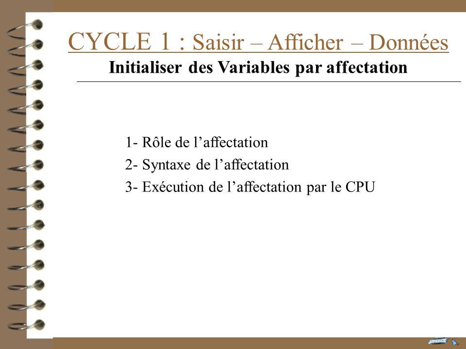 CYCLE 1 : Saisir – Afficher – Données Initialiser des Variables par affectation 1- Rôle de l'affectation 2- Syntaxe de l'affectation 3- Exécution de l