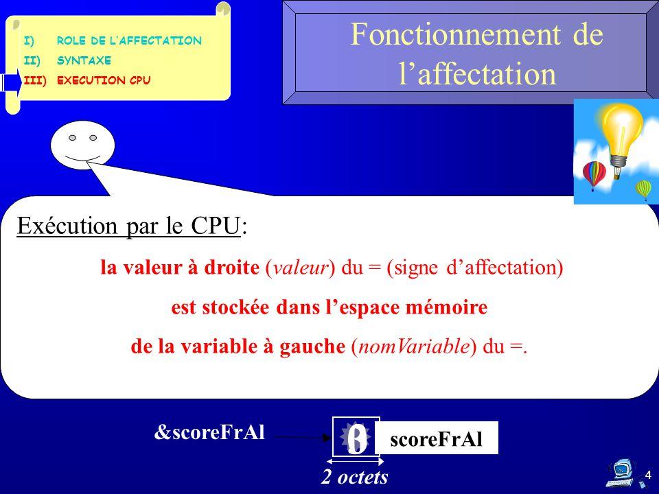 I)ROLE DE L'AFFECTATION II)SYNTAXE III)EXECUTION CPU 4 Fonctionnement de l'affectation Exécution par le CPU: la valeur à droite (valeur) du = (signe d